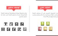 رسم معلوماتي: التصنيف الأوروبي للألعاب