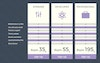 Responsive Pricing Table CSS3 PSD and HTML